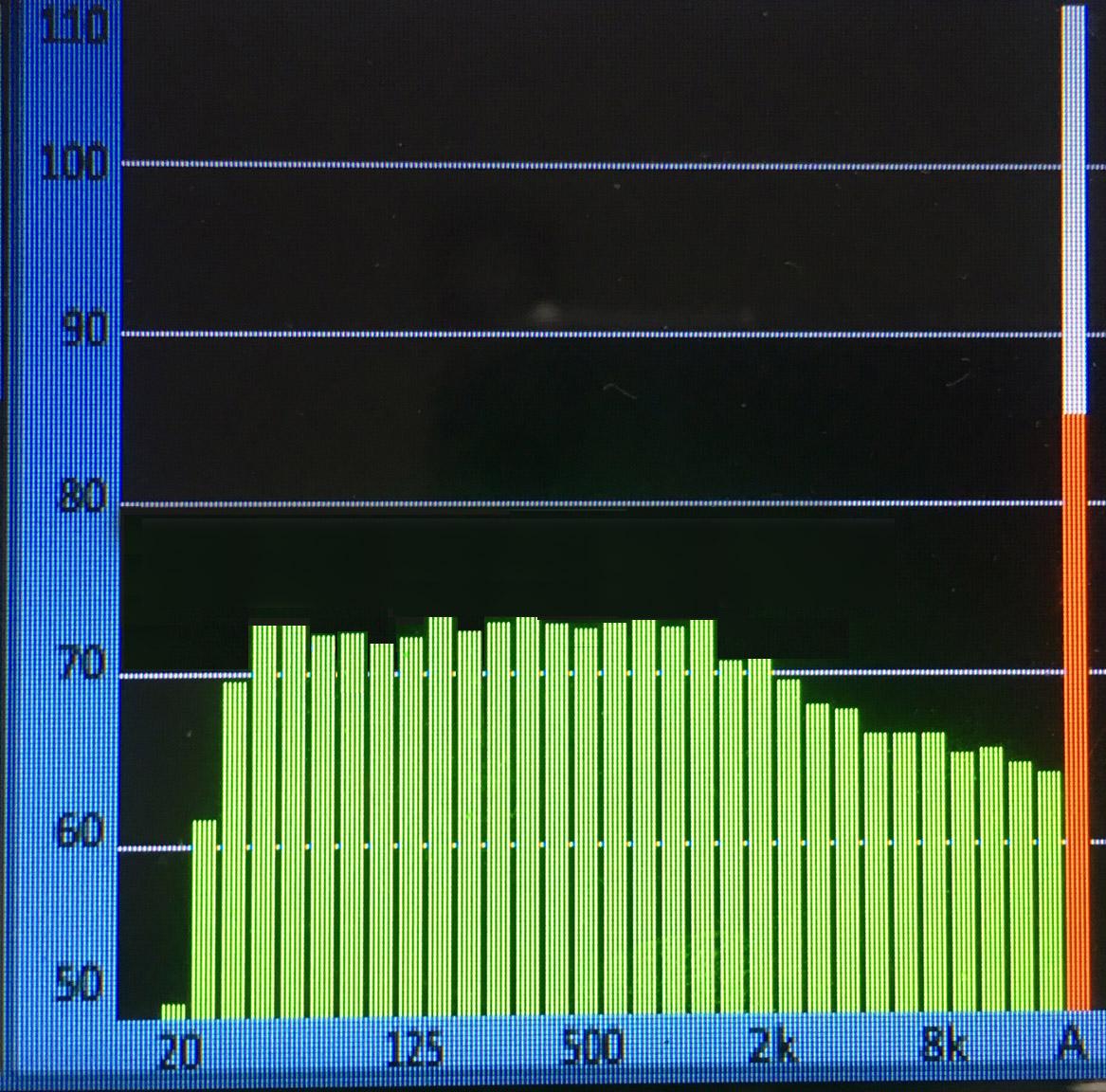 オーディオ スペクトラム